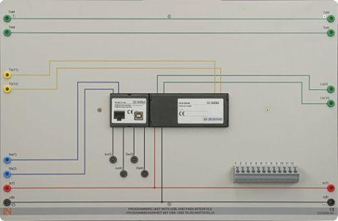 EIT 9.3 Schnittstellen zu Kommunikationsnetzwerken