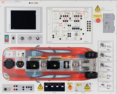 CO3221-6K CarTrain ''Elektromobilität II''