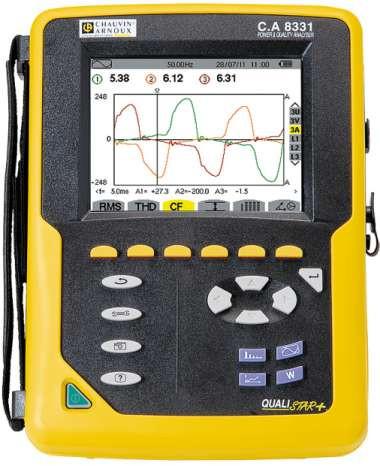 C.A 8331 Leistungs- und Energieanalysator  P01160511  (D*)