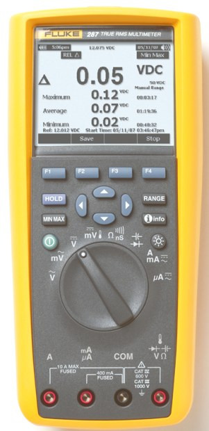 Fluke 287/EUR Multimeter TRMS 1kVac/dc