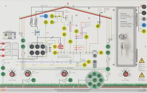 CO3109-8H Hausanschluss m.Erdg. äusserem Blitzschutz,