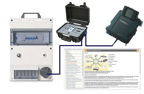 EGT 8E-Mobility Aufbau u.Prüfung 1 Ladestation VDE 0105V0100/T60