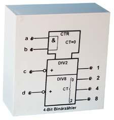 Digital-Lehrplattensystem/Steckbausteinen